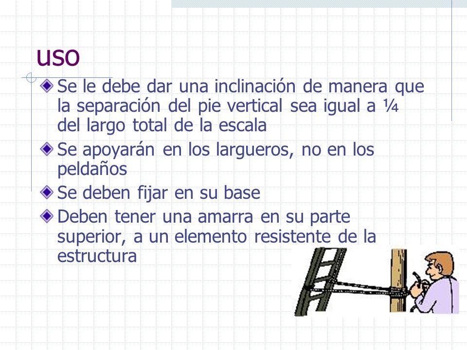 usoSe le debe dar una inclinación de manera que la separación del pie vertical sea igual a ¼ del largo total de la escala.