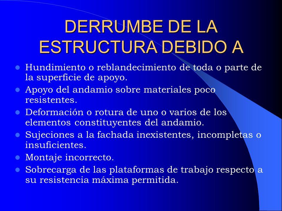 DERRUMBE DE LA ESTRUCTURA DEBIDO A