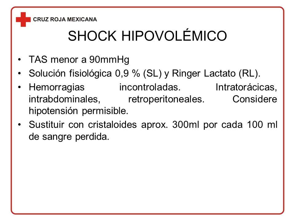 SHOCK HIPOVOLÉMICO TAS menor a 90mmHg