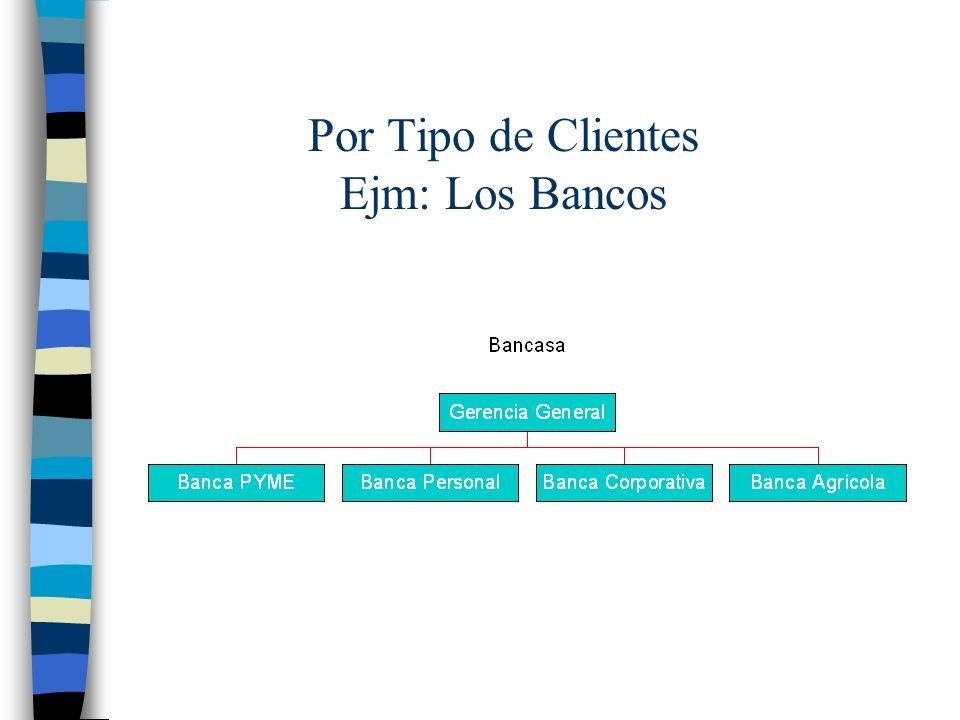 Por Tipo de Clientes Ejm: Los Bancos