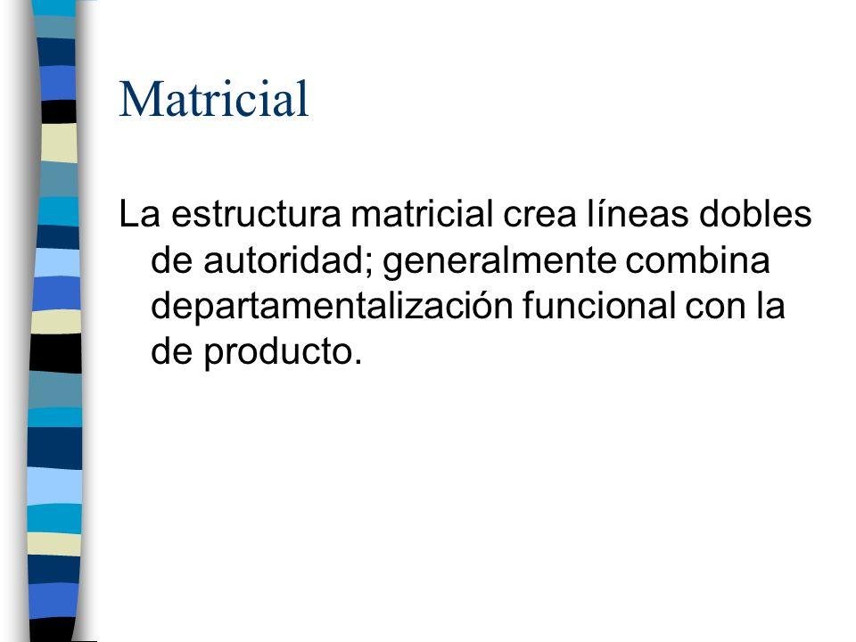 MatricialLa estructura matricial crea líneas dobles de autoridad; generalmente combina departamentalización funcional con la de producto.