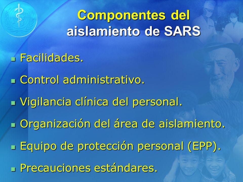 Componentes del aislamiento de SARS