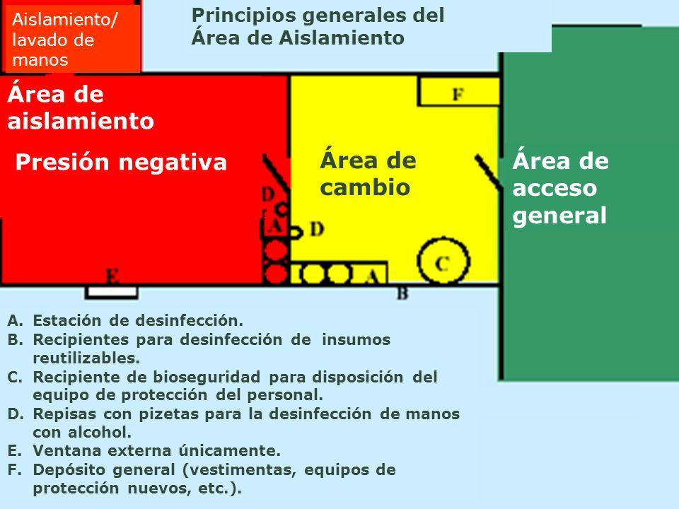 Área de aislamiento Presión negativa Área de cambio