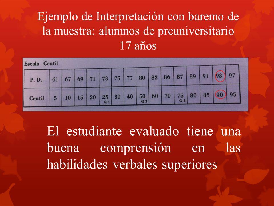 Ejemplo de Interpretación con baremo de la muestra: alumnos de preuniversitario 17 años