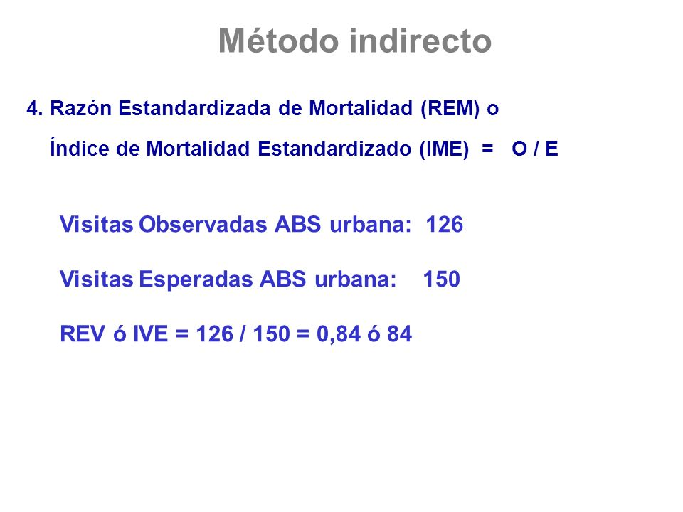 Método indirecto Visitas Observadas ABS urbana: 126