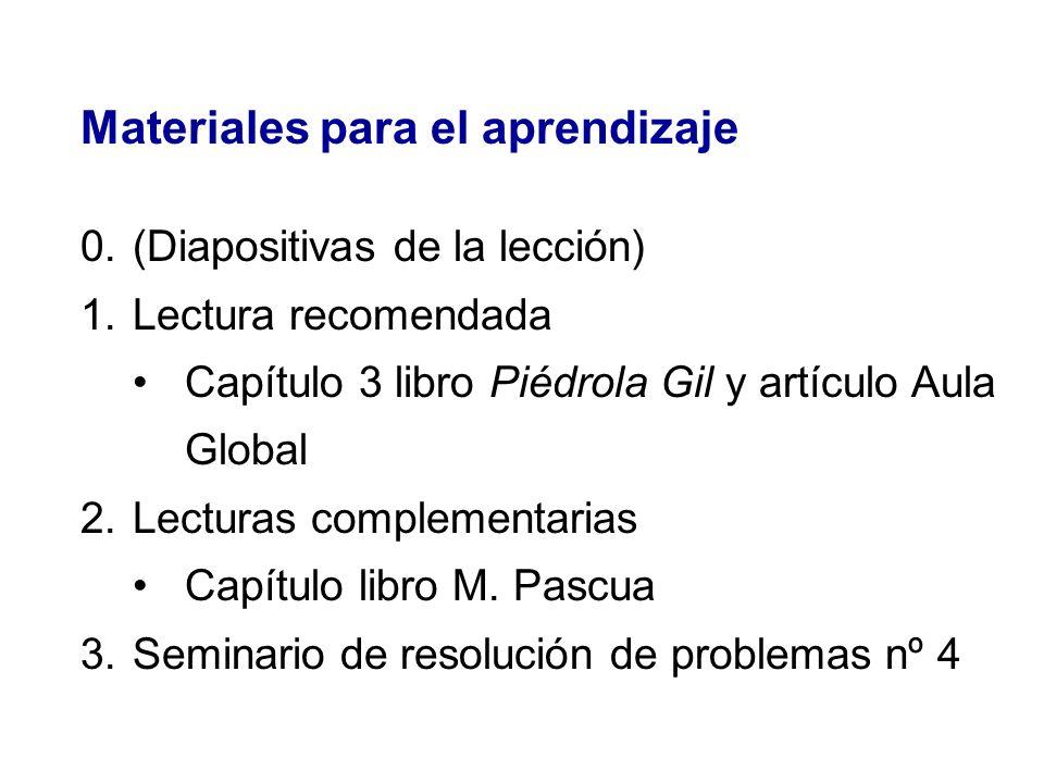 Materiales para el aprendizaje