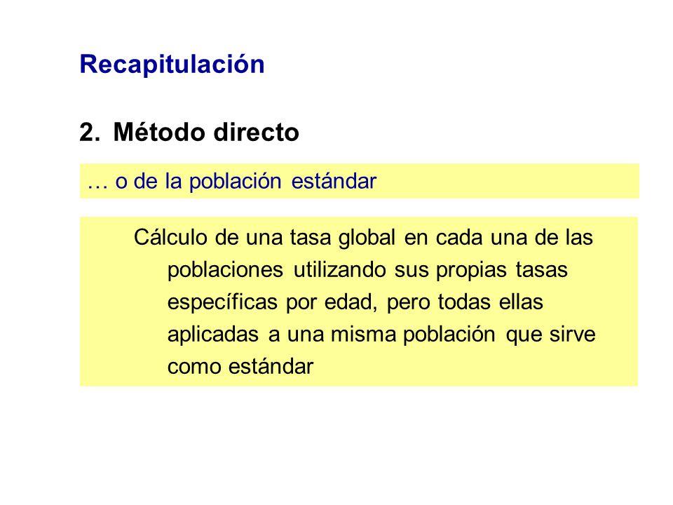 Recapitulación 2. Método directo … o de la población estándar