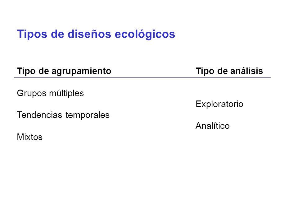 Tipos de diseños ecológicos