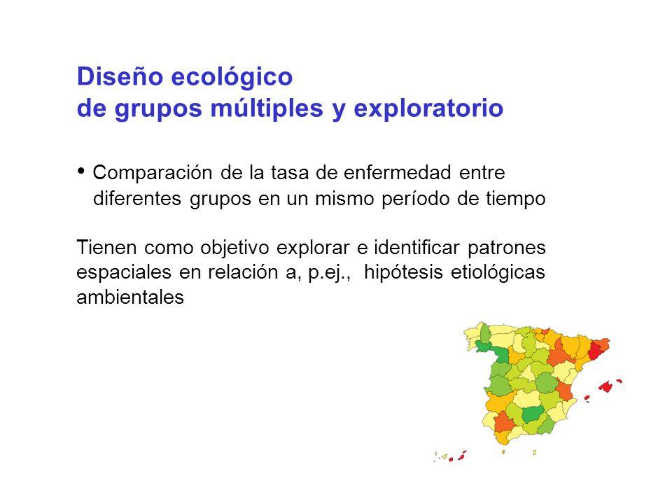 de grupos múltiples y exploratorio