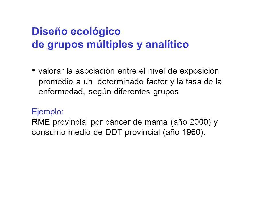 de grupos múltiples y analítico