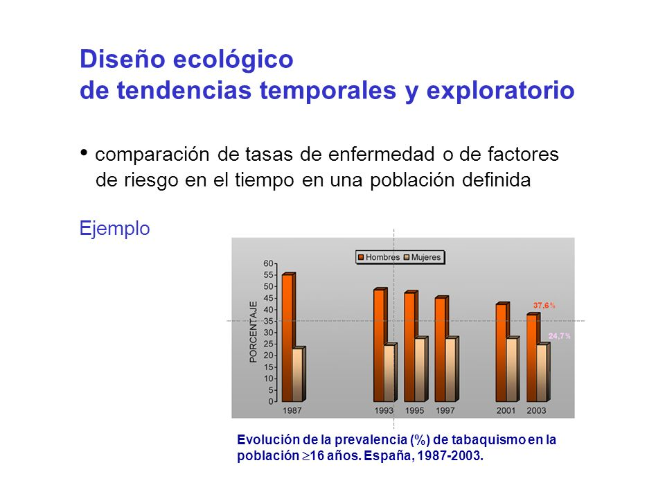 de tendencias temporales y exploratorio