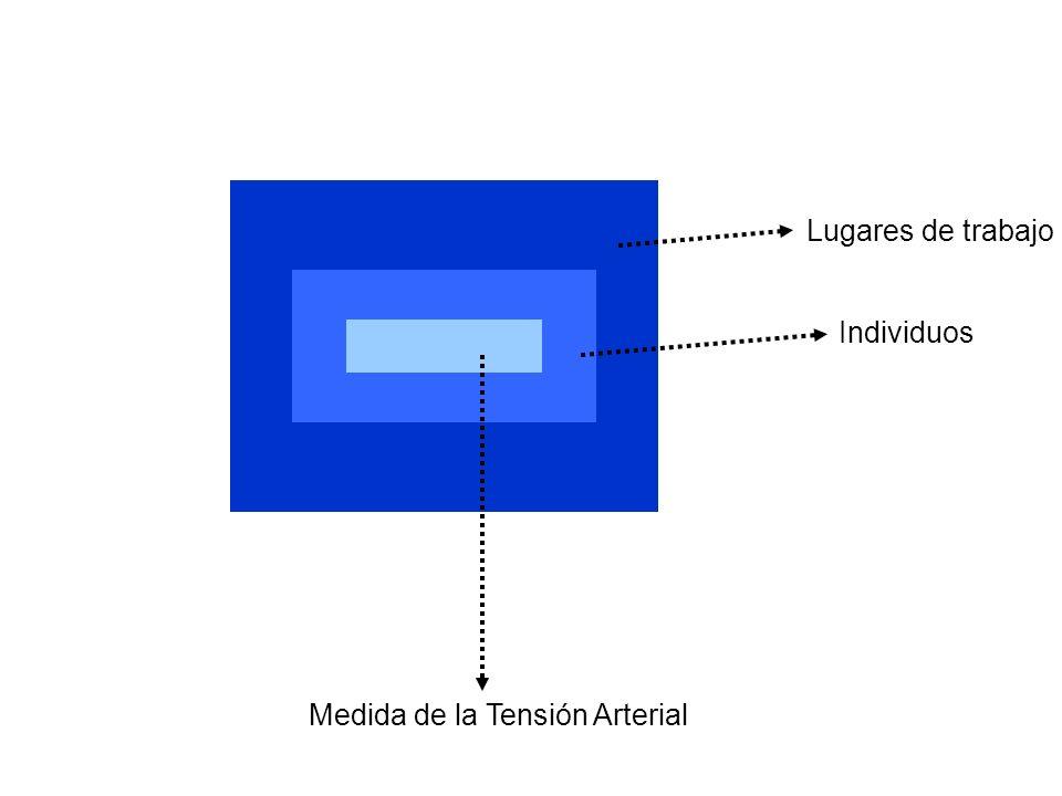 Lugares de trabajo Individuos Medida de la Tensión Arterial