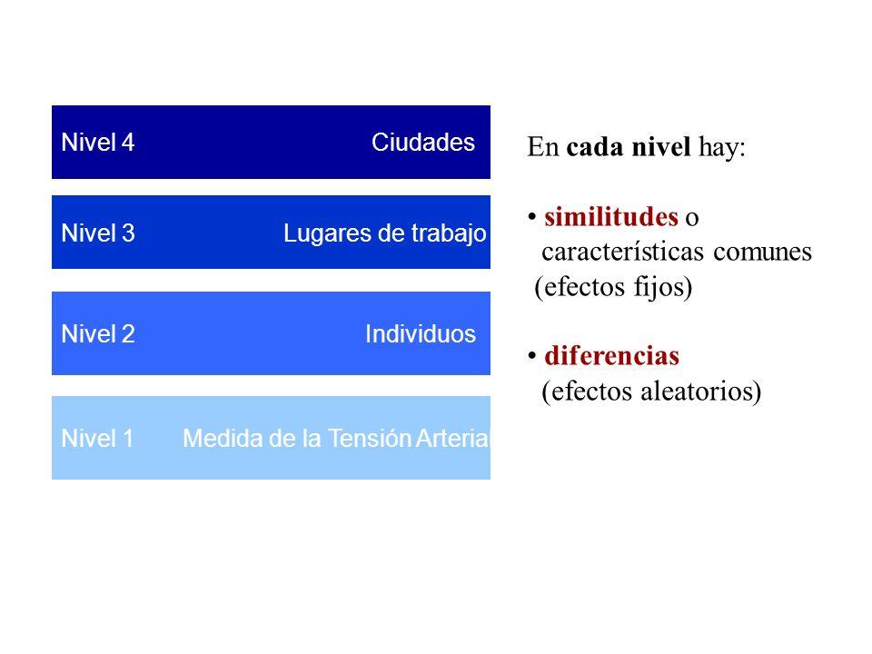 características comunes (efectos fijos) diferencias