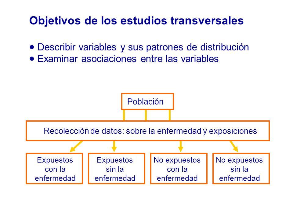 Objetivos de los estudios transversales