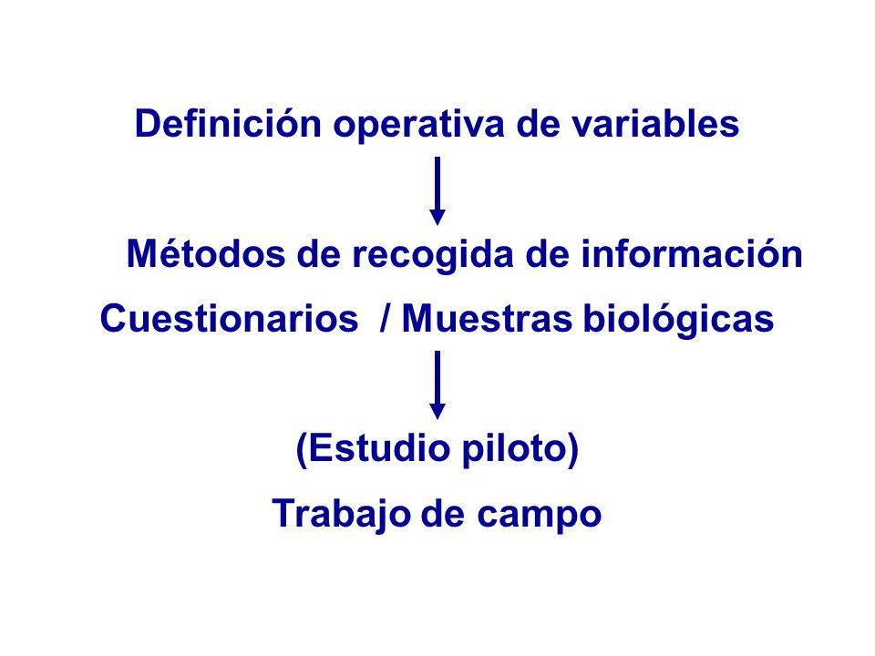 Definición operativa de variables Métodos de recogida de información