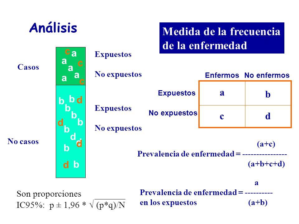 Análisis Medida de la frecuencia de la enfermedad c a a c a a a c a b