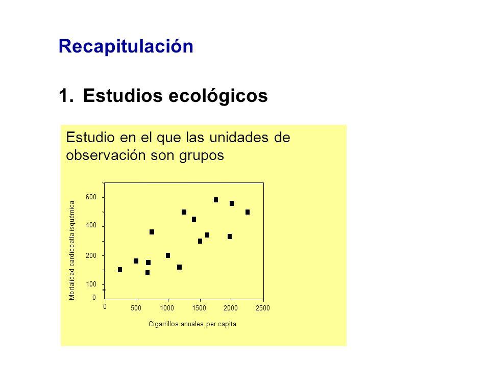 Recapitulación Estudios ecológicos