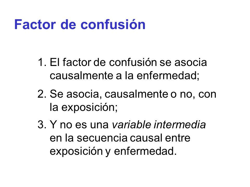 Factor de confusión 1. El factor de confusión se asocia