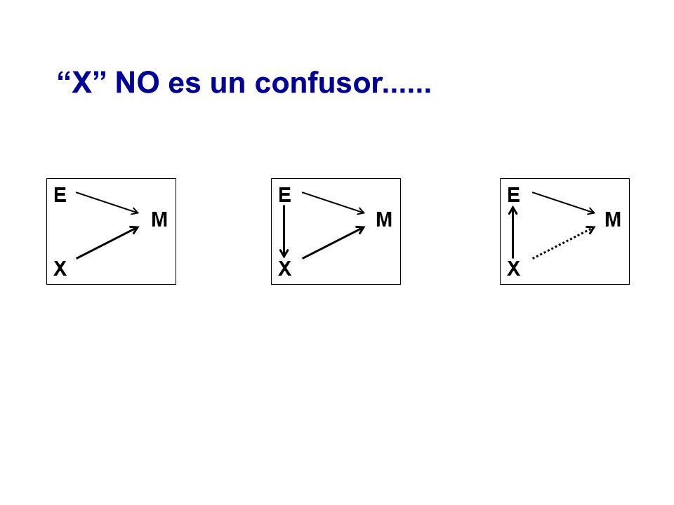 X NO es un confusor...... E M X E M X E M X