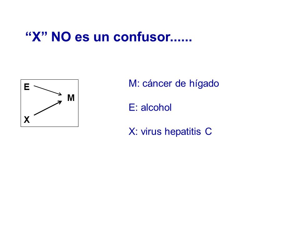 X NO es un confusor...... M: cáncer de hígado E: alcohol