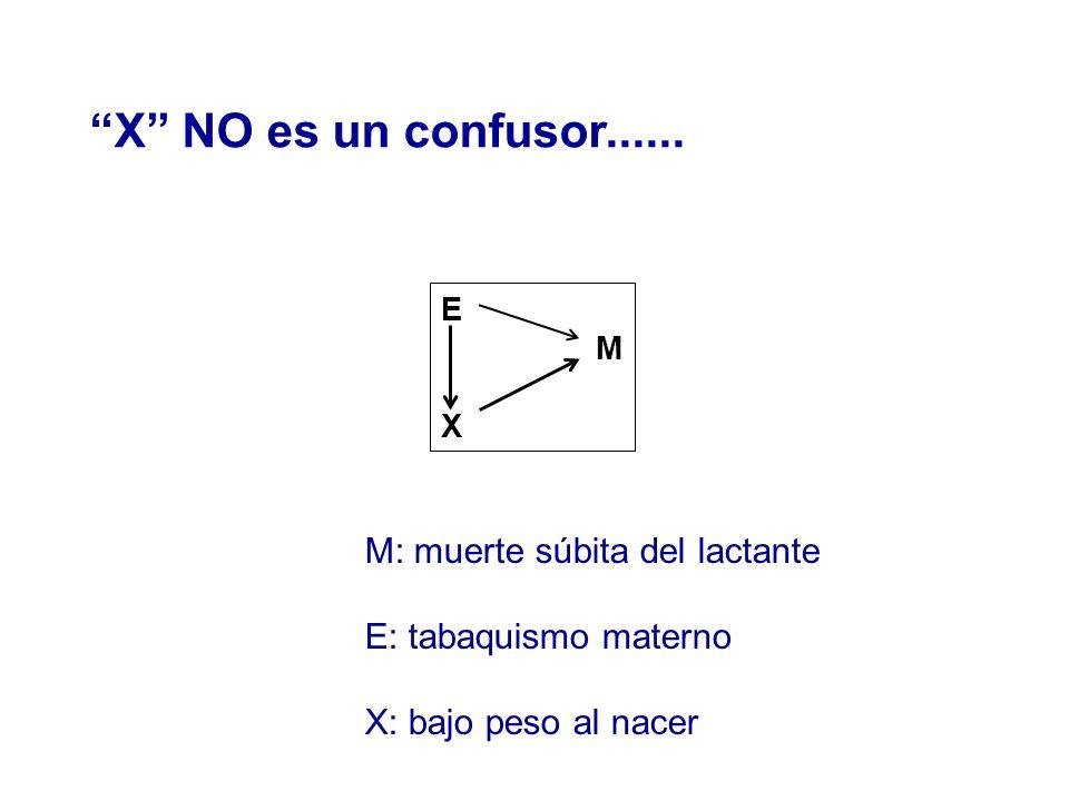 X NO es un confusor...... M: muerte súbita del lactante