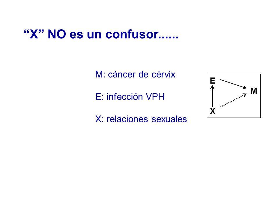 X NO es un confusor...... M: cáncer de cérvix E: infección VPH