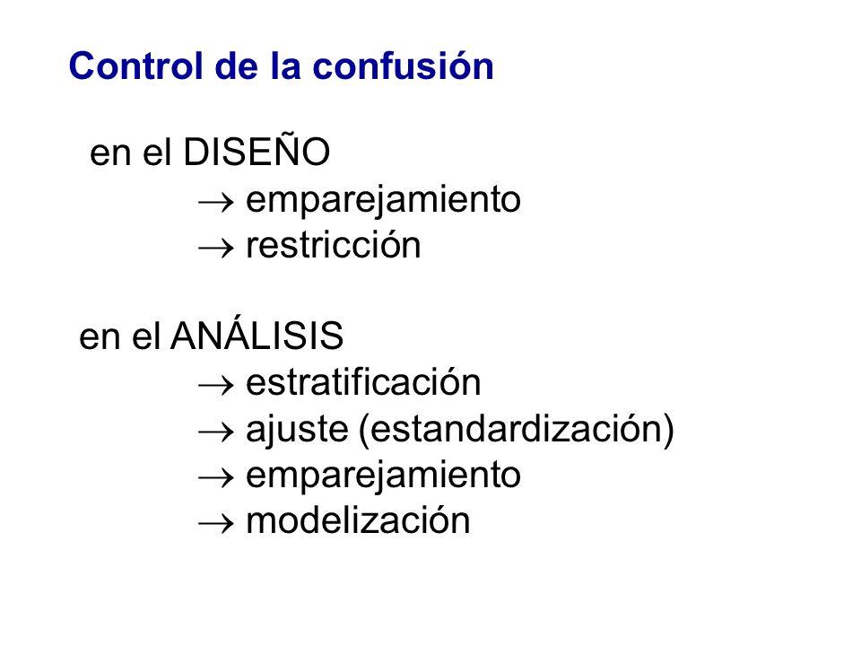 Control de la confusión