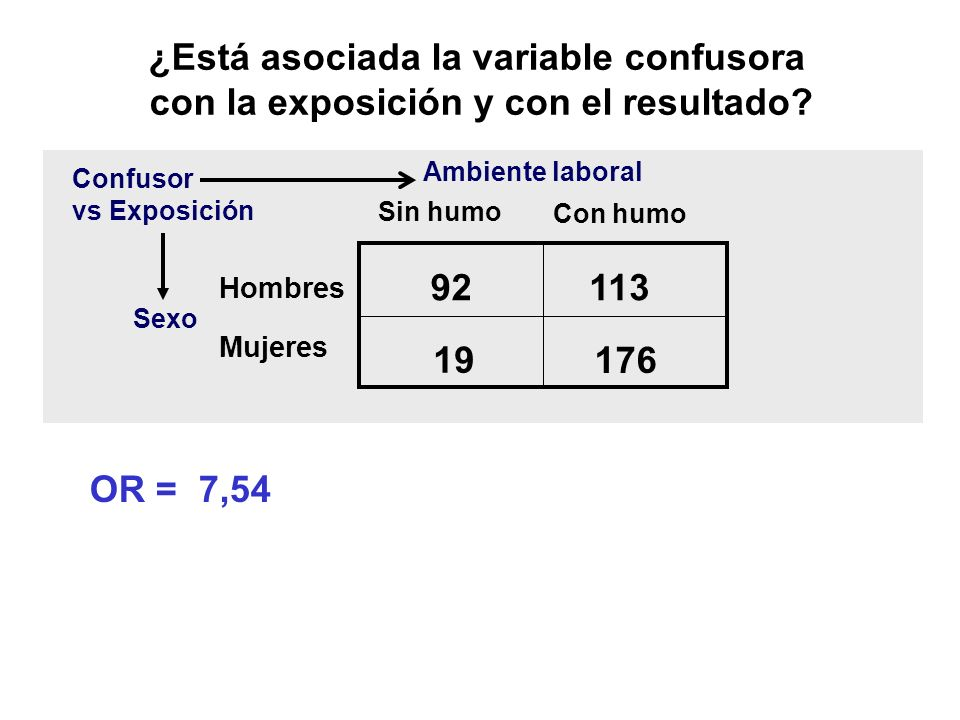 ¿Está asociada la variable confusora