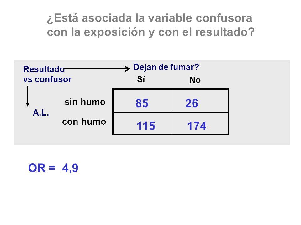 ¿Está asociada la variable confusora