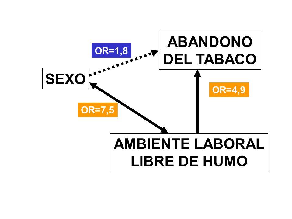 ABANDONO DEL TABACO AMBIENTE LABORAL LIBRE DE HUMO