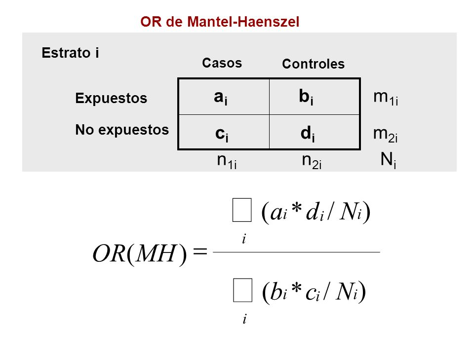 å ) ( MH OR / * N c b d a = ai bi m1i ci di m2i n1i n2i Ni i