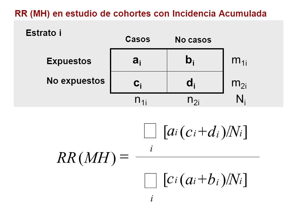 RR (MH) en estudio de cohortes con Incidencia Acumulada