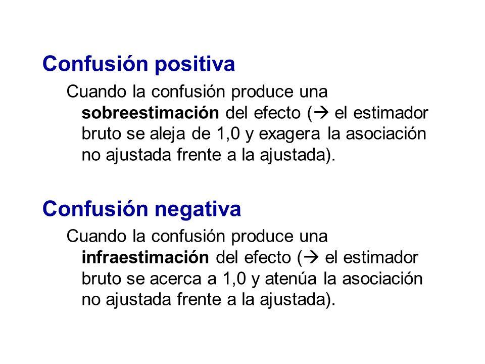 Confusión positiva Confusión negativa