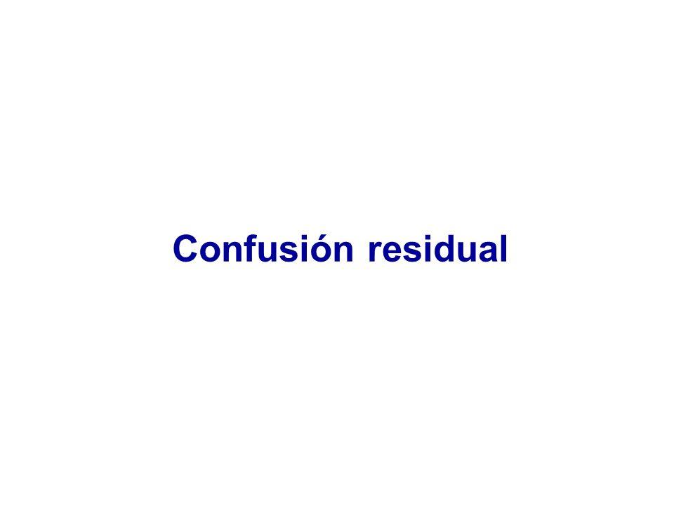 Confusión residual