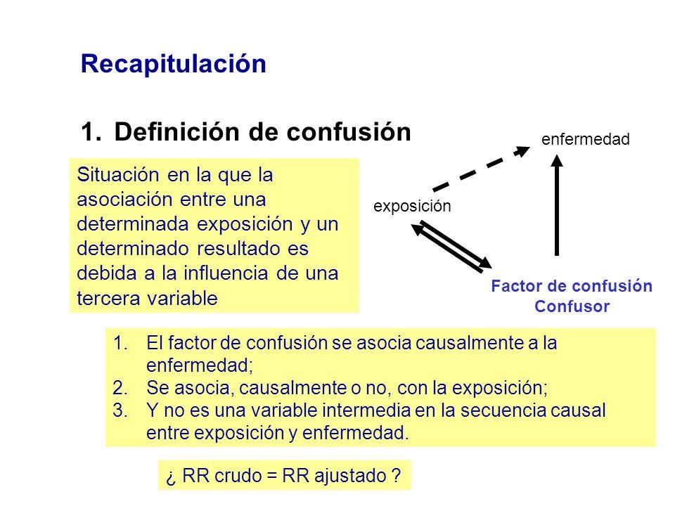 Definición de confusión