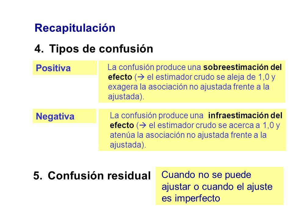 Recapitulación 4. Tipos de confusión 5. Confusión residual