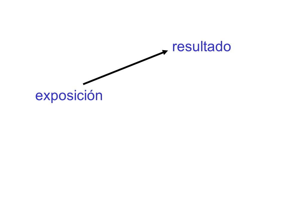 resultado exposición