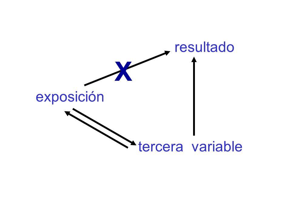 resultado tercera variable X exposición