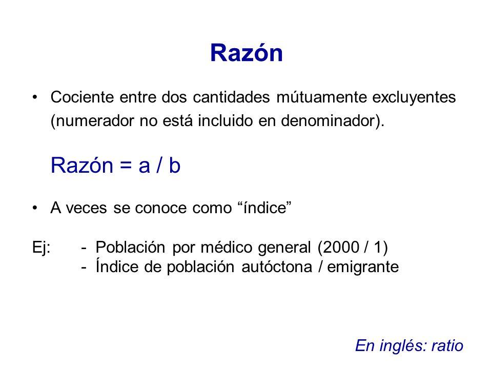 Razón Cociente entre dos cantidades mútuamente excluyentes (numerador no está incluido en denominador).