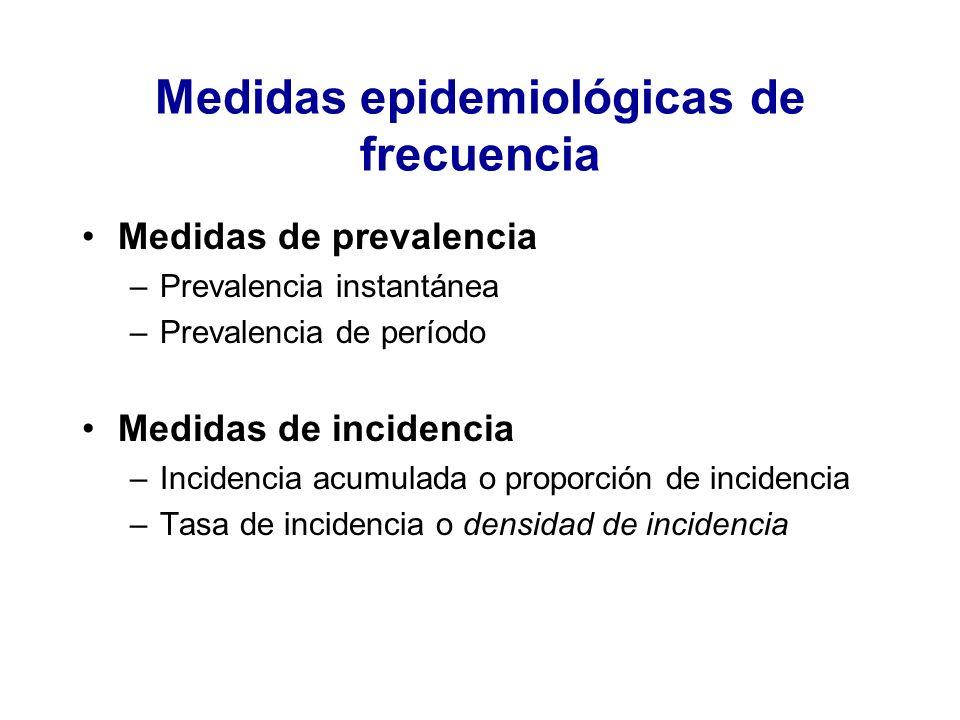 Medidas epidemiológicas de frecuencia