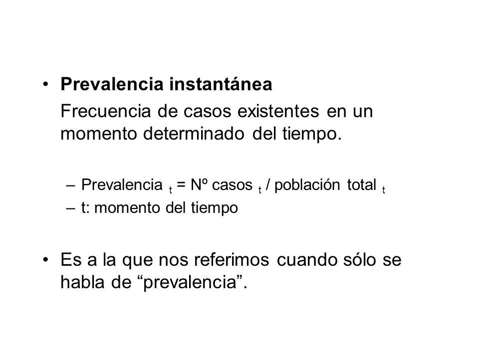 Prevalencia instantánea