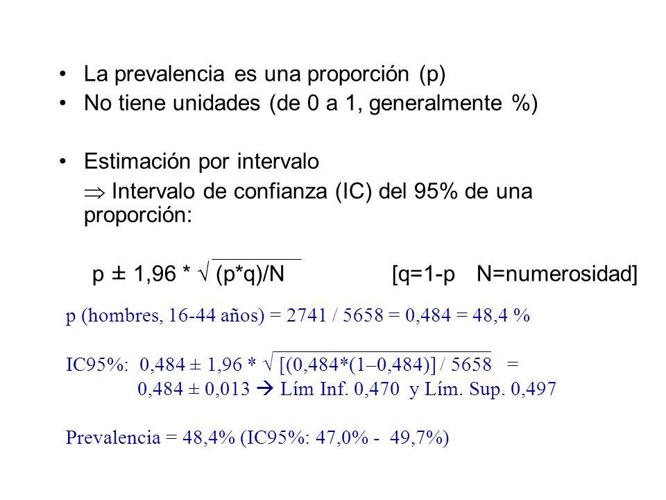 La prevalencia es una proporción (p)