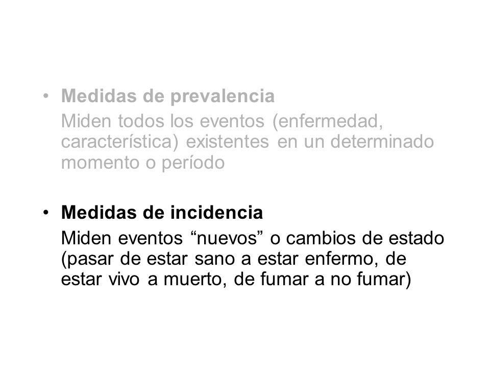 Medidas de prevalencia