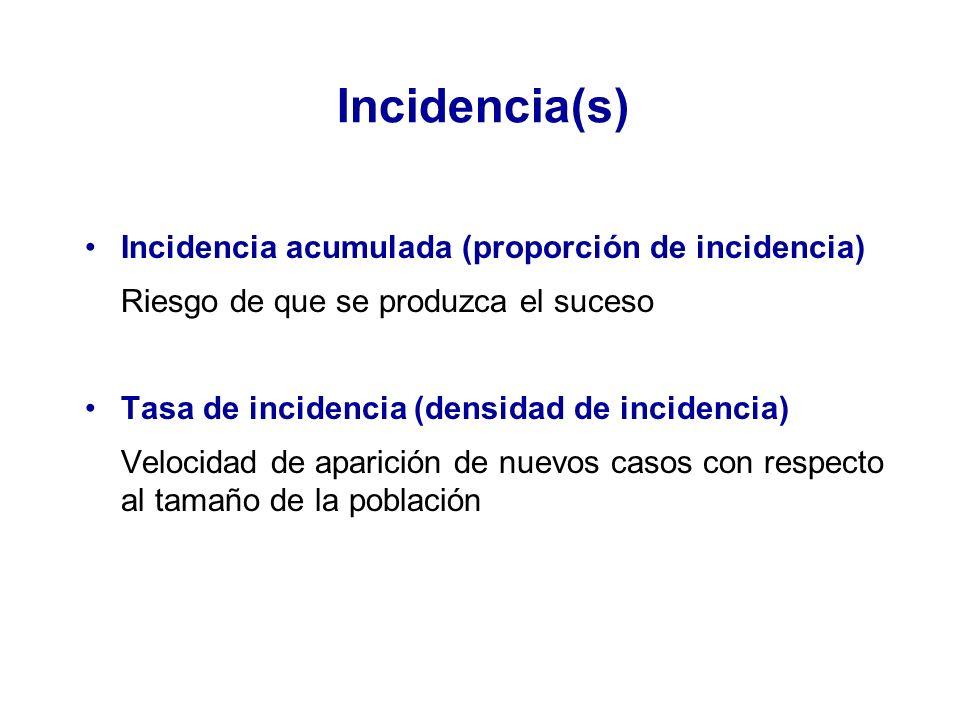 Incidencia(s) Incidencia acumulada (proporción de incidencia)