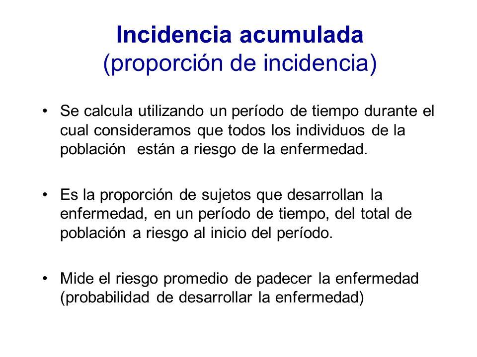 Incidencia acumulada (proporción de incidencia)