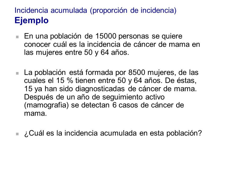 Incidencia acumulada (proporción de incidencia) Ejemplo