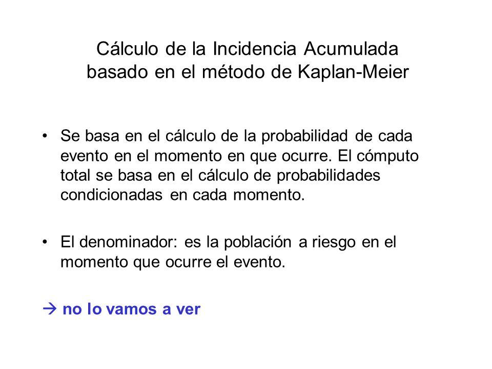 Cálculo de la Incidencia Acumulada basado en el método de Kaplan-Meier