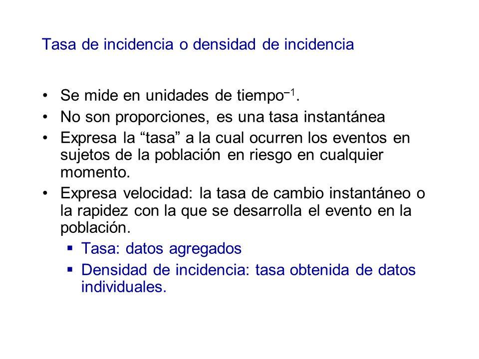 Tasa de incidencia o densidad de incidencia