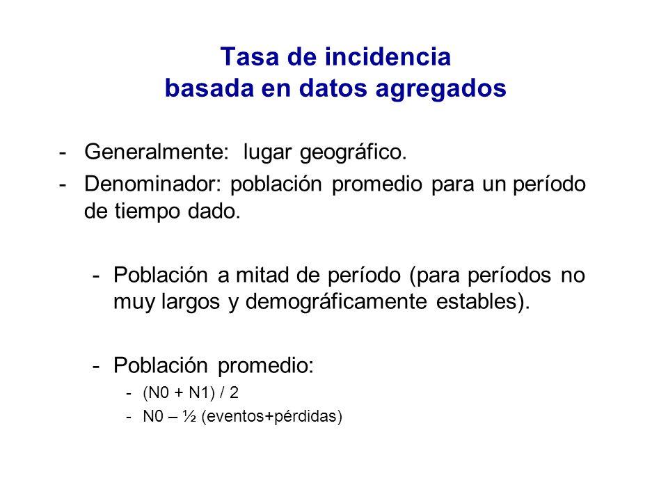 Tasa de incidencia basada en datos agregados