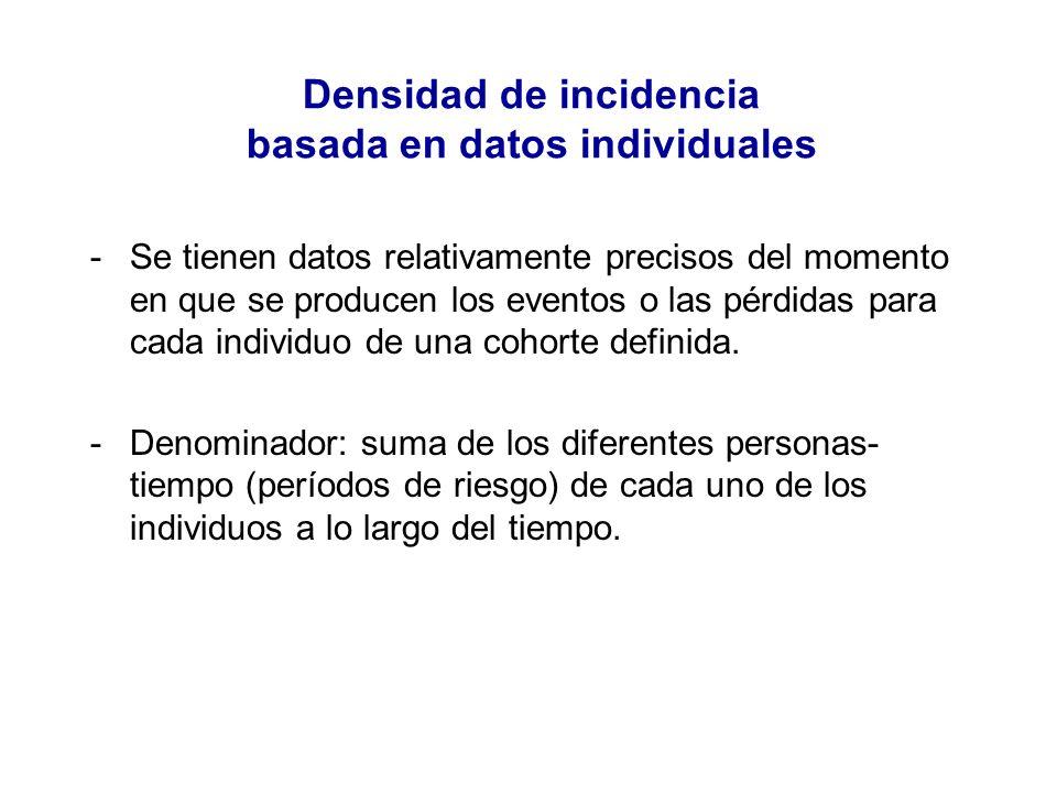 Densidad de incidencia basada en datos individuales